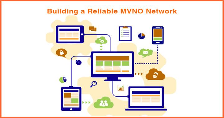 MVNO Network